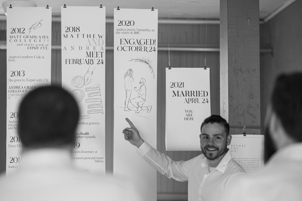 groomsman pointing to wedding sign